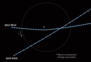 small_asteroids_passage_100913.jpg