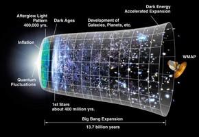 universe_timeline_thumb_081219.jpg